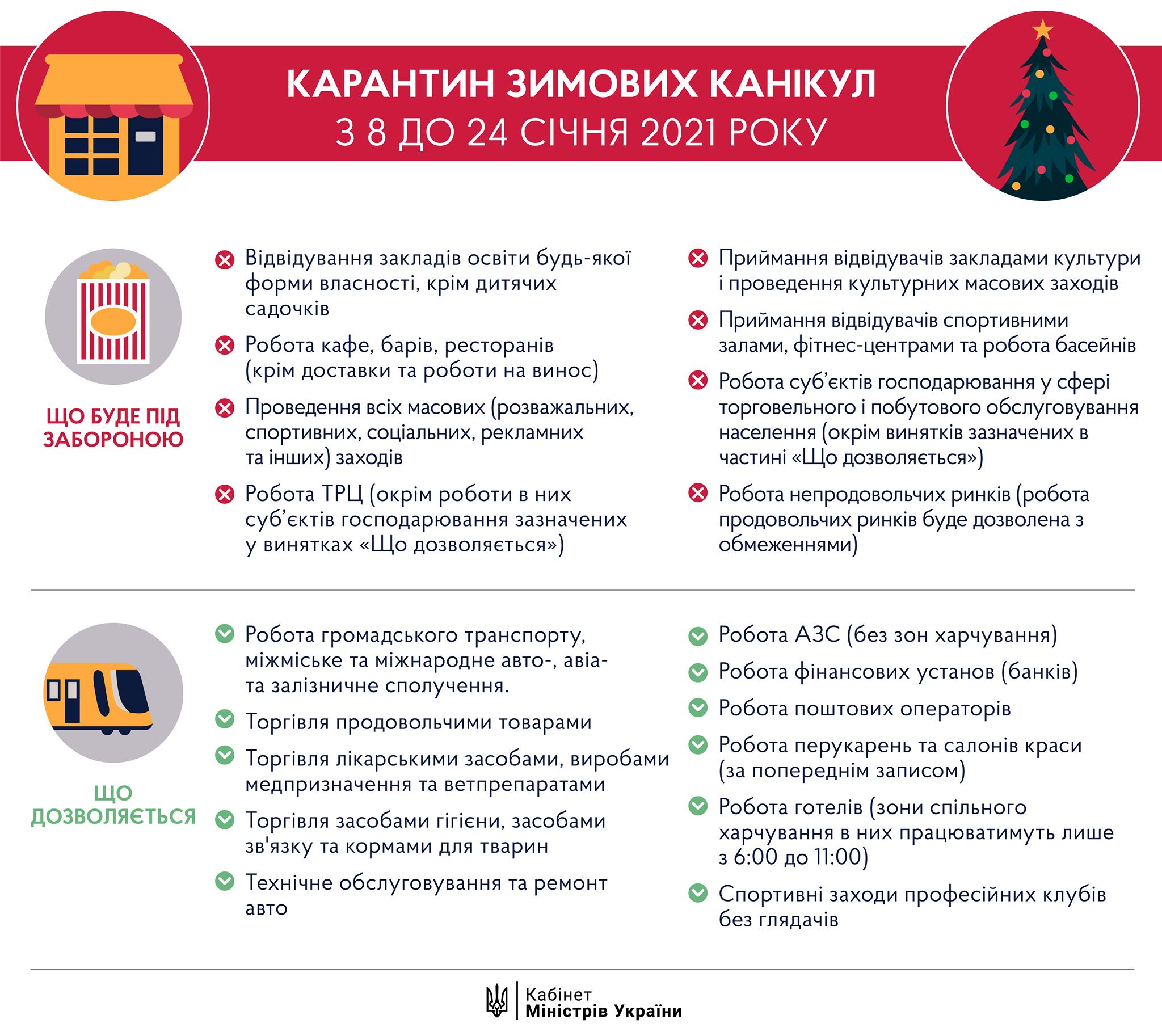 Будь в курсе: что изменится в Украине в 2021 году фото
