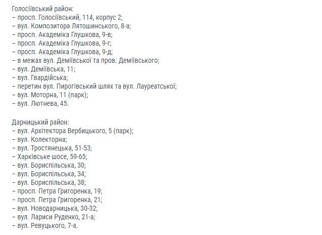 В Киеве обустроят более 130 зеленых зон: адреса фото