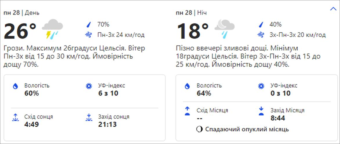 Погода на выходных. Фото: скрин с сайта weather.com